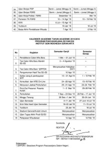 Kalender Akademik ISI Surakarta 2015-2016a